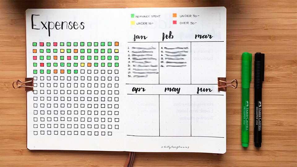 Beispiel einer Doppelseite aus einem «Bullet Journal» | (c) Holly Bernet/Hollylovesplanning