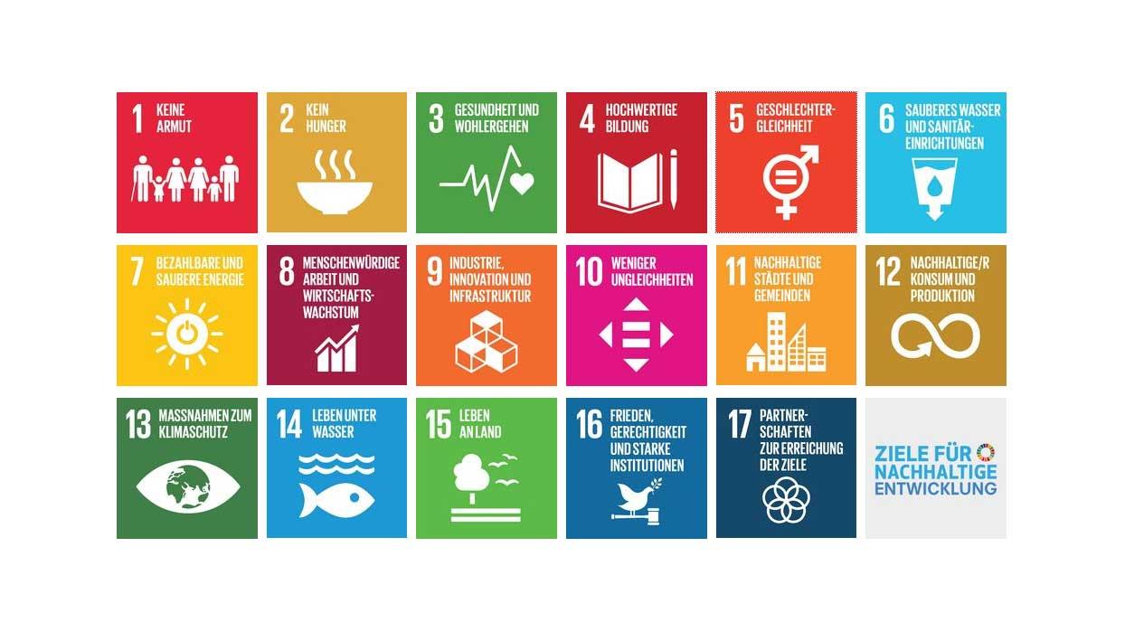 Grafik von God's Global Goals